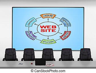 screen with scheme website