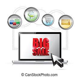 big sale online ecommerce technology concept.