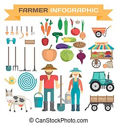 Big set of cartoon farm elements and characters. People, tools, farm animals, cars, vegetables isolated on white. Cartoon flat vector illustration