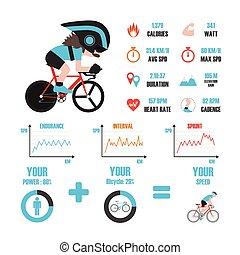 bike training infographic