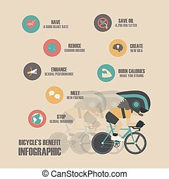 bike's, bénéfice, infographic