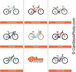Bikes of the World