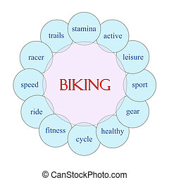 biking, concept, woord, circulaire