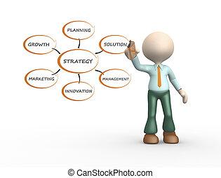 bild, begrifflich, strategie