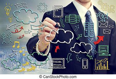 bilder, beräkning, moln, affärsman, themed