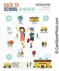 bildung, schule, schablone, design, infographic, ., begriff,...