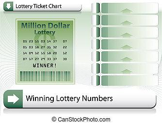 biljett, lotteri, bakgrund, vinnande