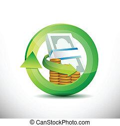 bills and coins 360 design concept illustration