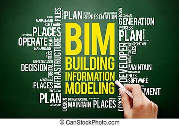 bim, -, 建築物, 資訊, 模型化
