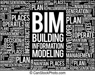 BIM - building information modeling word cloud, business...