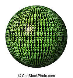 binärcode, kugelförmig