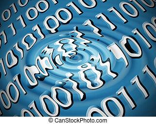 binaire, résumé, code