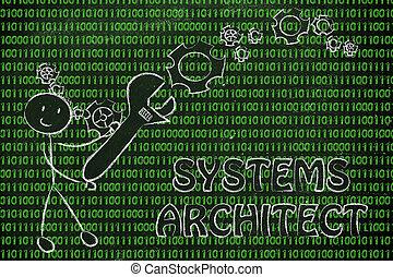 binaire, travaux, haut, monture, architecte, systèmes, homme, code, clé