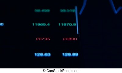 Binary option financial chart on screen, values changing. Online trade