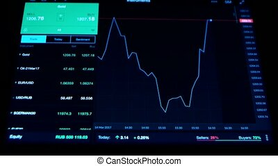 Binary options financial statistics, asset prices going up and down