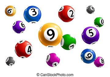 Keno Lotto Zahlen