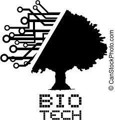 bio, 技術, 木