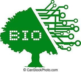 bio, 木