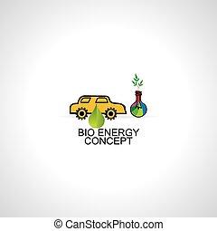 bio energy concept idea car