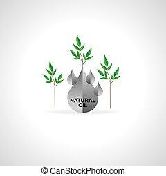 bio fuel concept