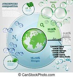 bio, infographics