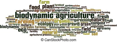 Biodynamic agriculture-horizon [Converted].eps