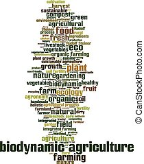 Biodynamic agriculture-vertical [Converted].eps