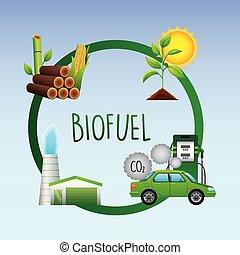 biofuel ecology alternative - biofuel life cycle car biomass...