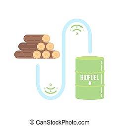 Biofuel illustration. Alternative energy