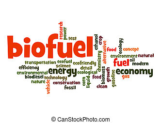 Biofuel word cloud