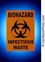 biohazard, tegn