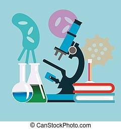 biología, ciencia, educación, concepto, cartel