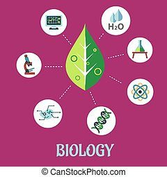 Biology flat concept design with a fresh green leaf...