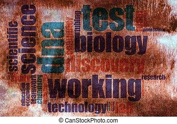 Biology word cloud