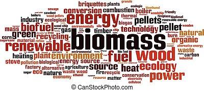 Biomass-horizon.eps - Biomass word cloud concept. Vector...