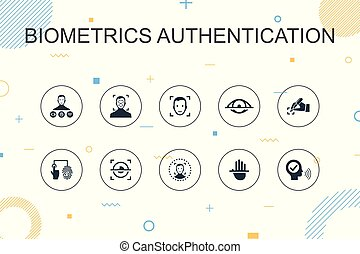 Biometrics authentication trendy Infographic template. Thin...