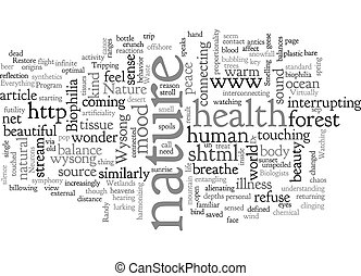 Biophilia text background wordcloud concept