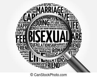 Bisexual word cloud with magnifying glass, business concept 3D illustration