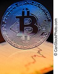 bitcoin close-up