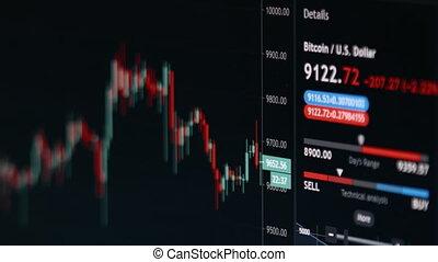 Bitcoin market price chart