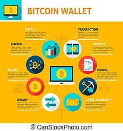 Bitcoin Wallet Infographics
