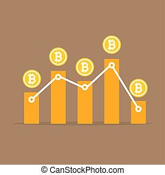 Bitcoin with graph up and down.