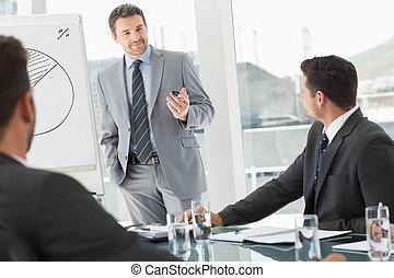 biurowe ludzie, prezentacja, handlowy