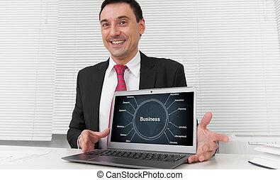 biznesmen, laptop
