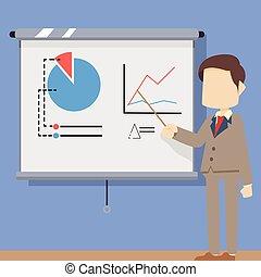 biznesmen, prezentacja