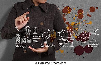biznesmen, ręka, pracujący, z, przedimek określony przed rzeczownikami, sztuka, od, handlowa strategia