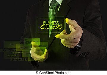 biznesmen, ręka, słowo, diagram, pokaz, powodzenie, handlowy, projektować, pojęcie, graficzny