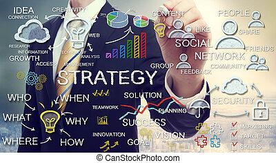 biznesmen, rysunek, strategia, pojęcia