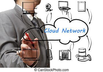 biznesmen, whiteboard, sieć, chmura, rysunek
