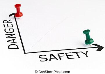 biztonság, diagram, noha, zöld, gombostű